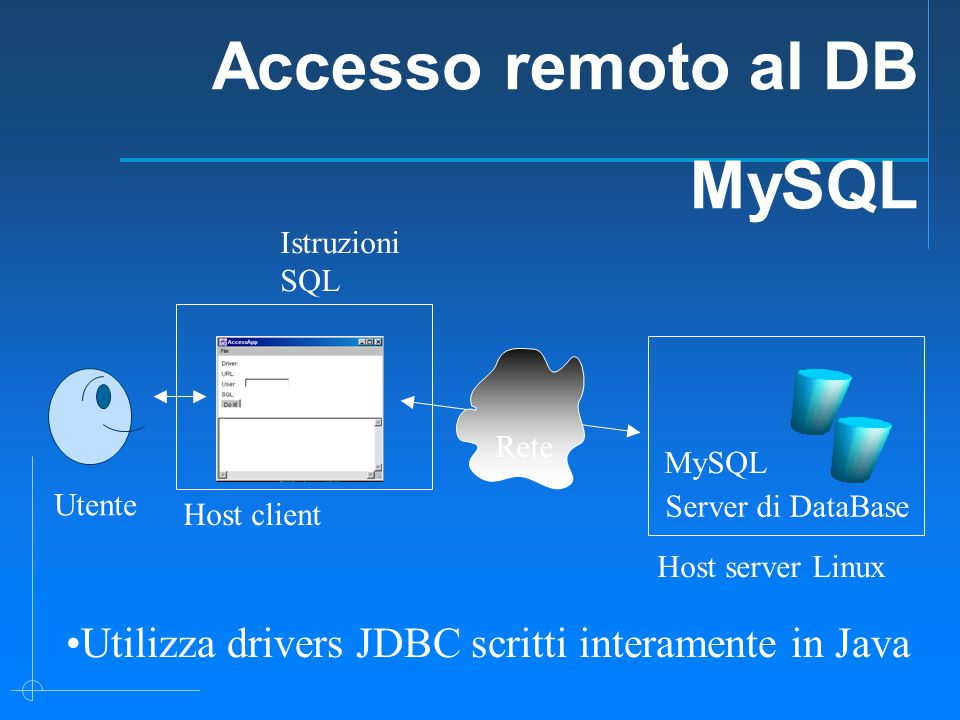 Codice di StatementODBC import java.sql.*; class StatementODBC { public static void main(String args[]) { if(args.length!=2){ System.out.println( Scrivere: java StatementODBC nome-ODBC sql ); System.out.println( Esempio: java StatementODBC accessdb \ select * from alunni\ ); System.exit(0); } try{ Class.forName( sun.jdbc.odbc.JdbcOdbcDriver ); String url= jdbc:odbc: +args[0]; Connection conn = DriverManager.getConnection(url, , ); Statement stm = conn.createStatement(); ResultSet rs = stm.executeQuery(args[1]); if(rs!=null) displayResults(rs); conn.close(); }catch(Exception ex){ System.out.println(ex); System.exit(0); } } // metodo main