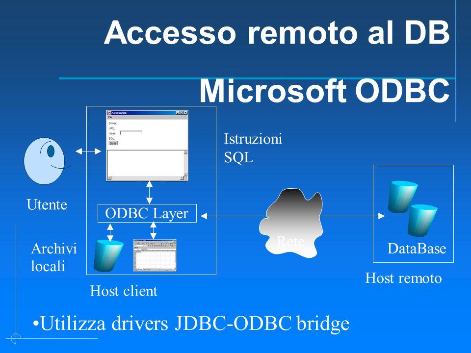 Accesso remoto al DB Microsoft ODBC Utente Host client Host remoto Istruzioni SQL DataBase Rete ODBC Layer Utilizza drivers JDBC-ODBC bridge Archivi locali