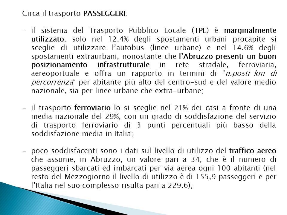 Circa il trasporto PASSEGGERI: -il sistema del Trasporto Pubblico Locale (TPL) è marginalmente utilizzato, solo nel 12.4% degli spostamenti urbani pro