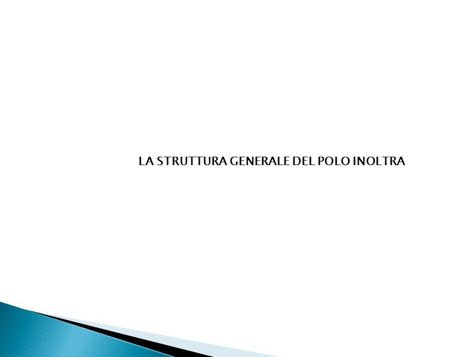LA STRUTTURA GENERALE DEL POLO INOLTRA