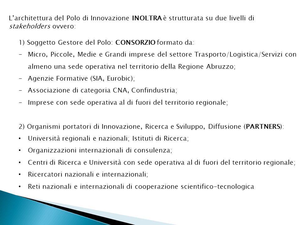 L'architettura del Polo di Innovazione INOLTRA è strutturata su due livelli di stakeholders ovvero: 1) Soggetto Gestore del Polo: CONSORZIO formato da