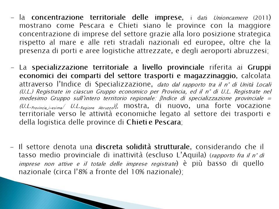 -la concentrazione territoriale delle imprese, i dati Unioncamere (2011 ) mostrano come Pescara e Chieti siano le province con la maggiore concentrazione di imprese del settore grazie alla loro posizione strategica rispetto al mare e alle reti stradali nazionali ed europee, oltre che la presenza di porti e aree logistiche attrezzate, e degli aeroporti abruzzesi; -La specializzazione territoriale a livello provinciale riferita ai Gruppi economici dei comparti del settore trasporti e magazzinaggio, calcolata attraverso l'Indice di Specializzazione, dato dal rapporto tra il n° di Unità Locali (U.L.) Registrate in ciascun Gruppo economico per Provincia, ed il n° di U.L.