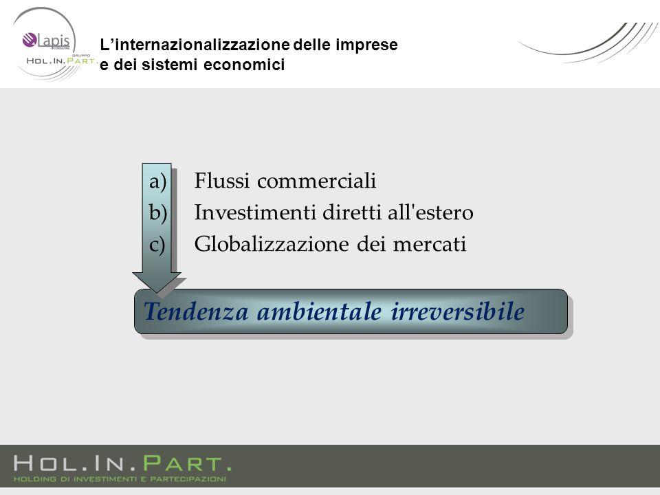 Tendenza ambientale irreversibile L'internazionalizzazione delle imprese e dei sistemi economici a)Flussi commerciali b)Investimenti diretti all estero c)Globalizzazione dei mercati