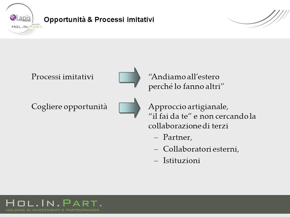 Opportunità & Processi imitativi Cogliere opportunitàApproccio artigianale, il fai da te e non cercando la collaborazione di terzi –Partner, –Collaboratori esterni, –Istituzioni Processi imitativi Andiamo all'estero perché lo fanno altri