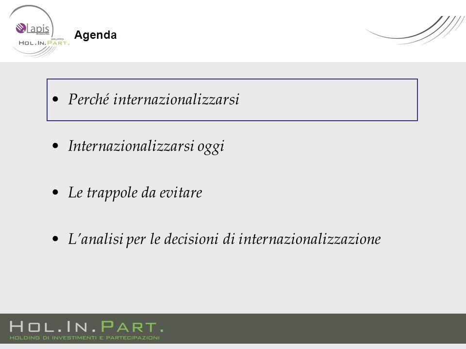 Agenda Perché internazionalizzarsi Internazionalizzarsi oggi Le trappole da evitare L'analisi per le decisioni di internazionalizzazione