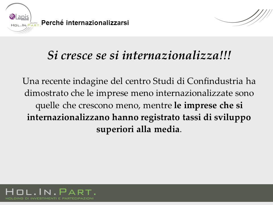 Perché internazionalizzarsi Si cresce se si internazionalizza!!.