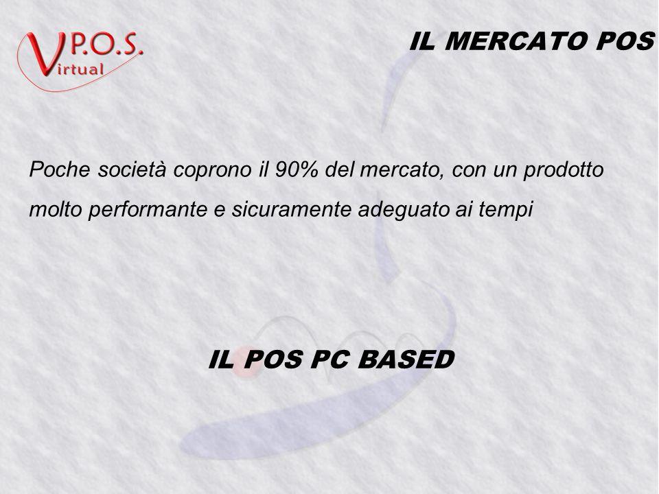 IL MERCATO POS Poche società coprono il 90% del mercato, con un prodotto molto performante e sicuramente adeguato ai tempi IL POS PC BASED