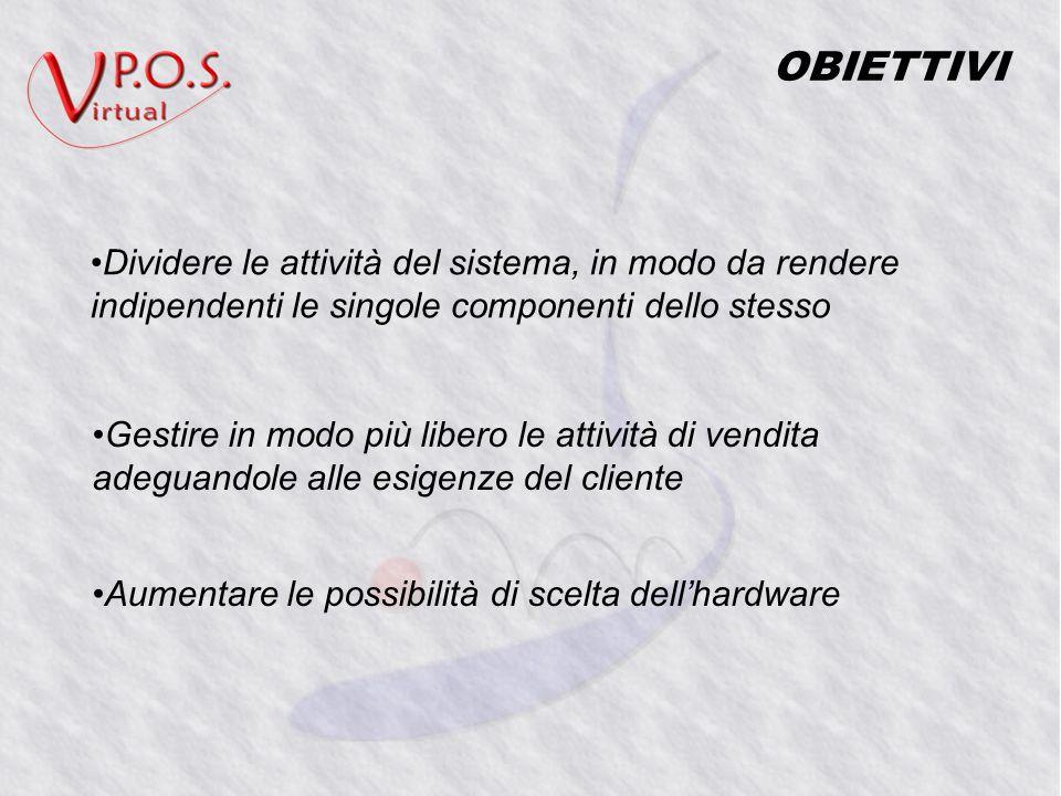 OBIETTIVI Dividere le attività del sistema, in modo da rendere indipendenti le singole componenti dello stesso Gestire in modo più libero le attività di vendita adeguandole alle esigenze del cliente Aumentare le possibilità di scelta dell'hardware