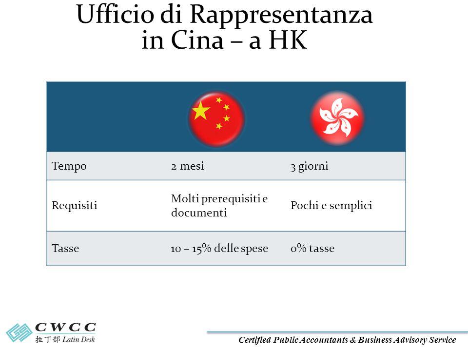 Certified Public Accountants & Business Advisory Service Tempo2 mesi3 giorni Requisiti Molti prerequisiti e documenti Pochi e semplici Tasse10 – 15% delle spese0% tasse Ufficio di Rappresentanza in Cina – a HK