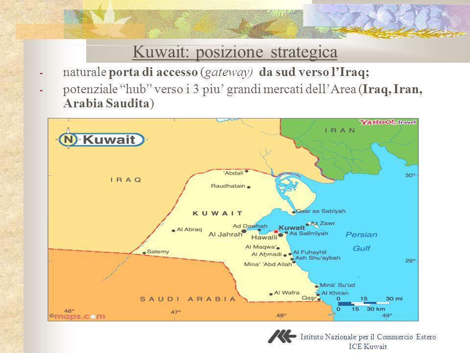Istituto Nazionale per il Commercio Estero ICE Kuwait Kuwait: posizione strategica - naturale porta di accesso (gateway) da sud verso l'Iraq; - potenziale hub verso i 3 piu' grandi mercati dell'Area (Iraq, Iran, Arabia Saudita)