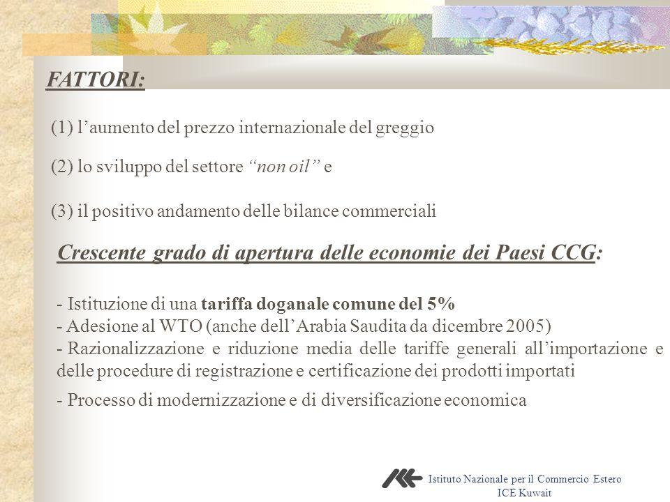 Istituto Nazionale per il Commercio Estero ICE Kuwait Crescente grado di apertura delle economie dei Paesi CCG: - Istituzione di una tariffa doganale