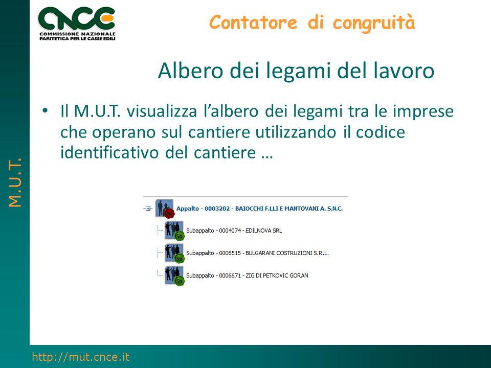 M.U.T. http://mut.cnce.it Contatore di congruità Albero dei legami del lavoro Il M.U.T. visualizza l'albero dei legami tra le imprese che operano sul