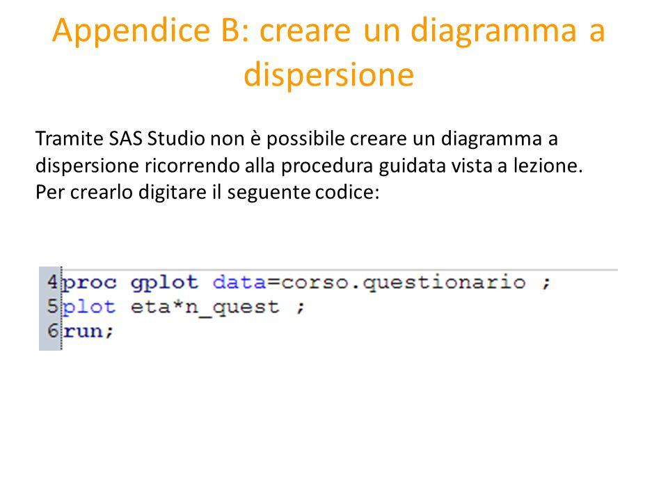Appendice B: creare un diagramma a dispersione Tramite SAS Studio non è possibile creare un diagramma a dispersione ricorrendo alla procedura guidata