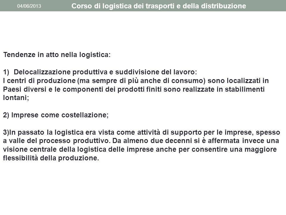 04/06/2013 Corso di logistica dei trasporti e della distribuzione Tendenze in atto nella logistica: 1)Delocalizzazione produttiva e suddivisione del l