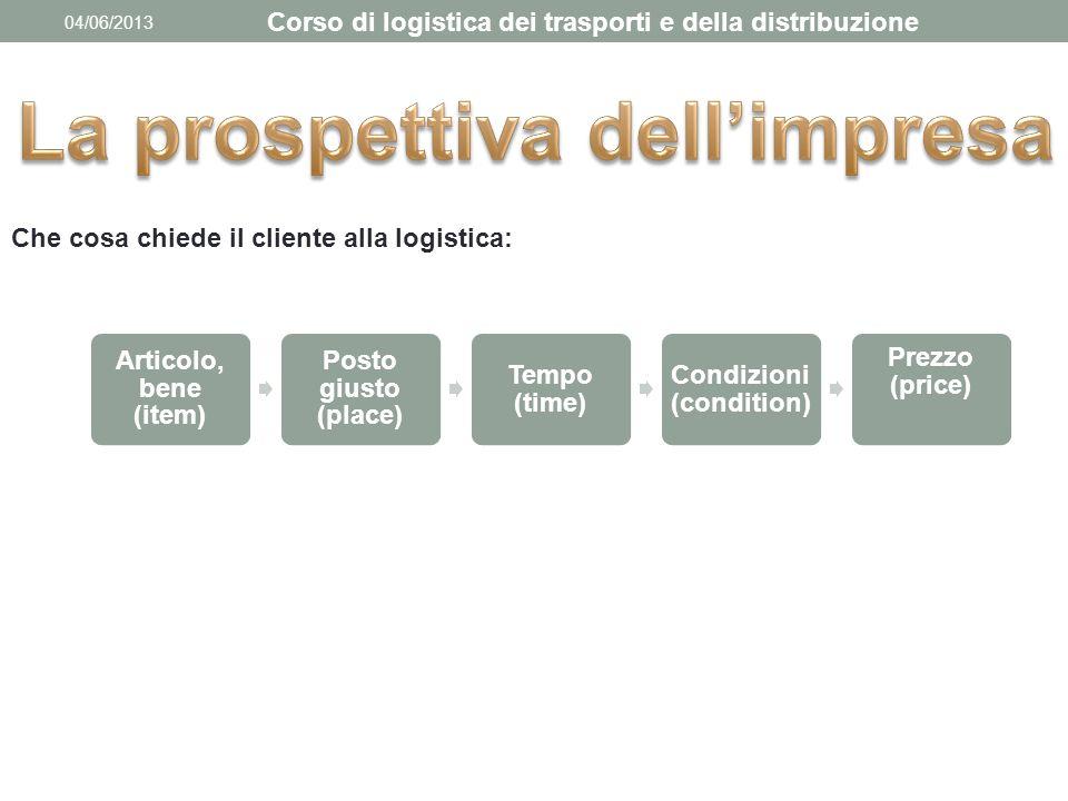 04/06/2013 Corso di logistica dei trasporti e della distribuzione Che cosa chiede il cliente alla logistica: Articolo, bene (item) Posto giusto (place