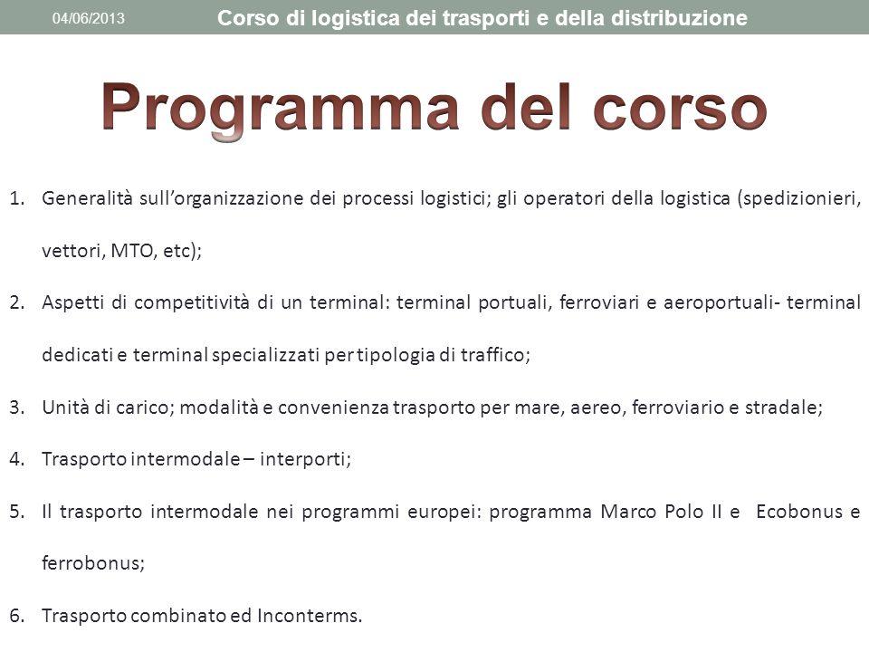 04/06/2013 Corso di logistica dei trasporti e della distribuzione 1.Generalità sull'organizzazione dei processi logistici; gli operatori della logisti