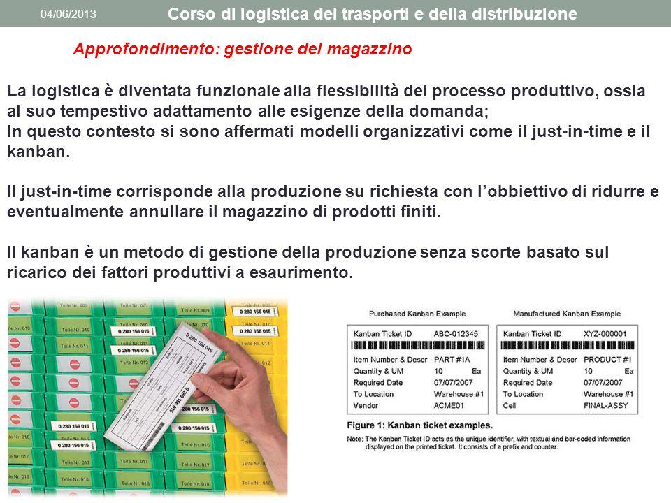 04/06/2013 Corso di logistica dei trasporti e della distribuzione La logistica è diventata funzionale alla flessibilità del processo produttivo, ossia