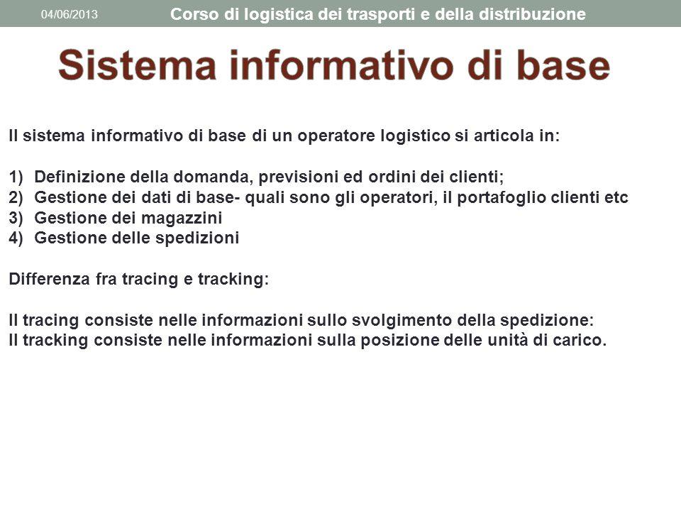 04/06/2013 Corso di logistica dei trasporti e della distribuzione Il sistema informativo di base di un operatore logistico si articola in: 1)Definizio