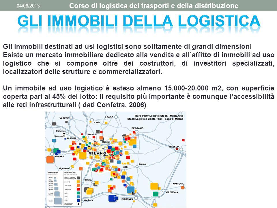 04/06/2013 Corso di logistica dei trasporti e della distribuzione Gli immobili destinati ad usi logistici sono solitamente di grandi dimensioni Esiste