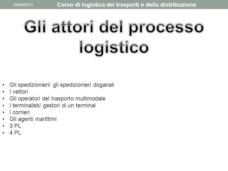 04/06/2013 Corso di logistica dei trasporti e della distribuzione Gli spedizionieri/ gli spedizionieri doganali I vettori Gli operatori del trasporto