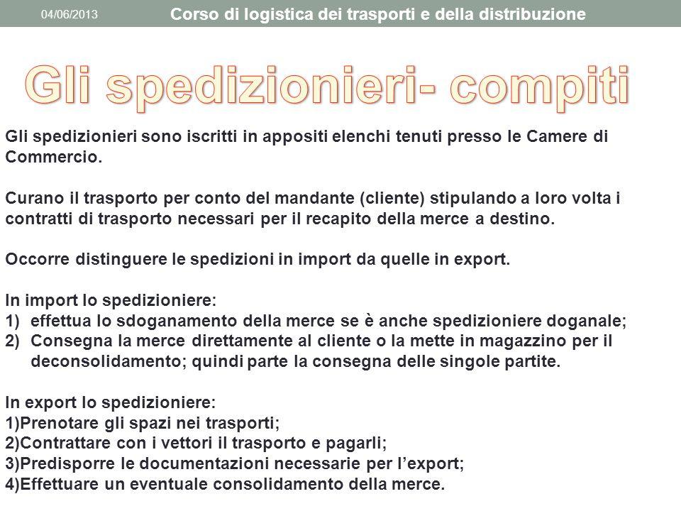 04/06/2013 Corso di logistica dei trasporti e della distribuzione Gli spedizionieri sono iscritti in appositi elenchi tenuti presso le Camere di Comme