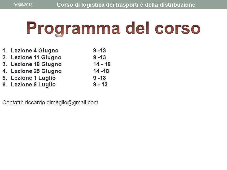 04/06/2013 Corso di logistica dei trasporti e della distribuzione Modalità di trasporto utilizzata dalle imprese intervistate