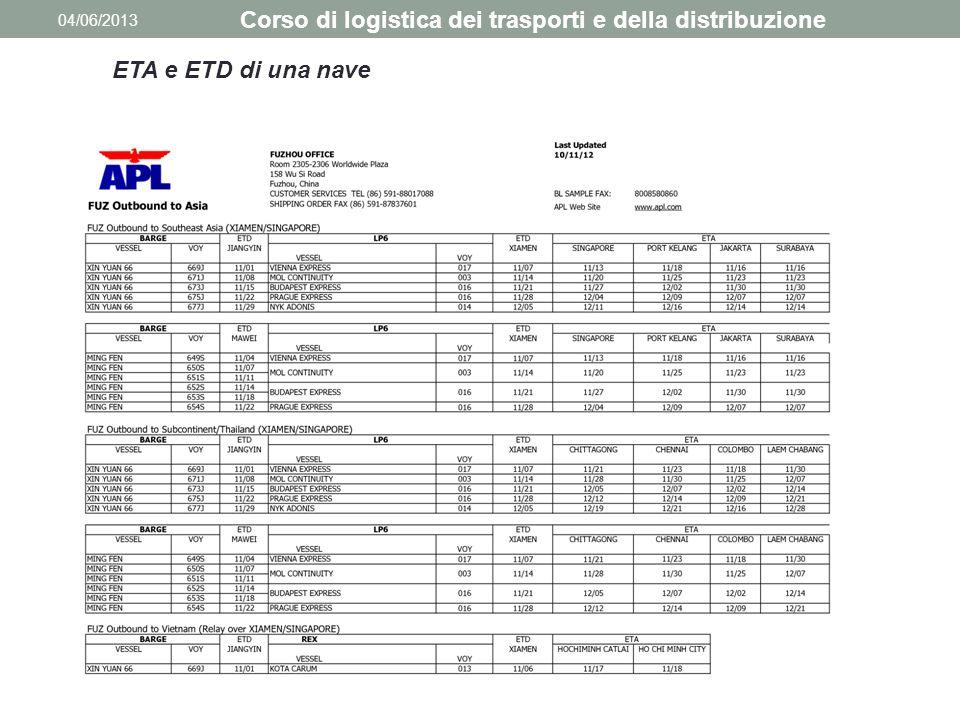 04/06/2013 Corso di logistica dei trasporti e della distribuzione ETA e ETD di una nave