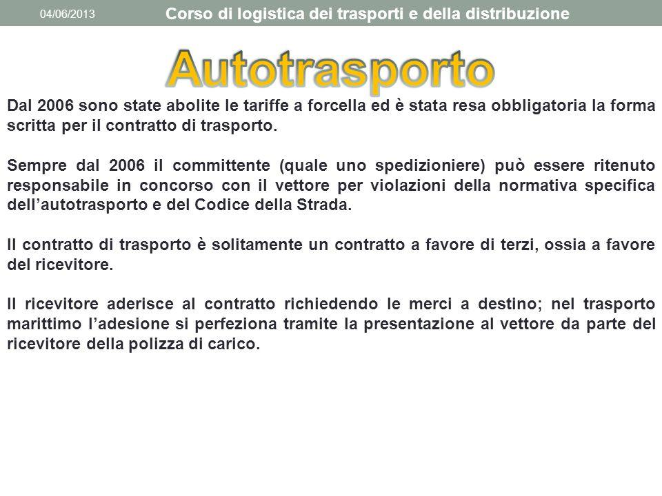 04/06/2013 Corso di logistica dei trasporti e della distribuzione Dal 2006 sono state abolite le tariffe a forcella ed è stata resa obbligatoria la fo