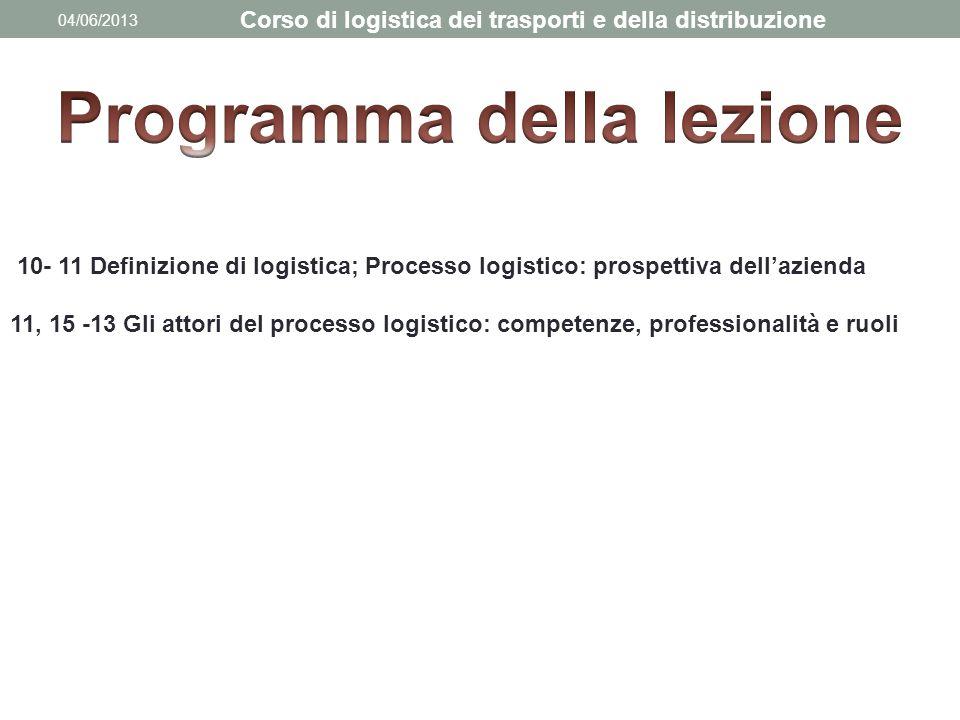 04/06/2013 Corso di logistica dei trasporti e della distribuzione 10- 11 Definizione di logistica; Processo logistico: prospettiva dell'azienda 11, 15