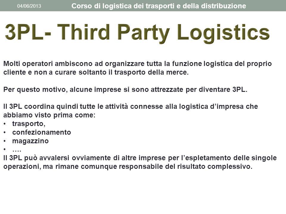 04/06/2013 Corso di logistica dei trasporti e della distribuzione Molti operatori ambiscono ad organizzare tutta la funzione logistica del proprio cli