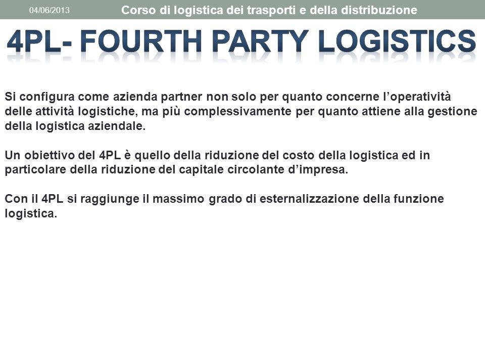 04/06/2013 Corso di logistica dei trasporti e della distribuzione Si configura come azienda partner non solo per quanto concerne l'operatività delle a