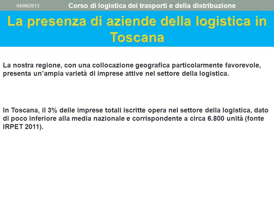 04/06/2013 Corso di logistica dei trasporti e della distribuzione La nostra regione, con una collocazione geografica particolarmente favorevole, prese