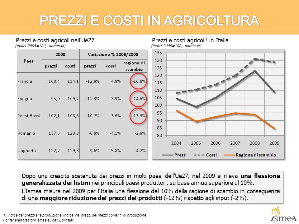 Dopo una crescita sostenuta dei prezzi in molti paesi dell'Ue27, nel 2009 si rileva una flessione generalizzata dei listini nei principali paesi produttori, su base annua superiore al 10%.