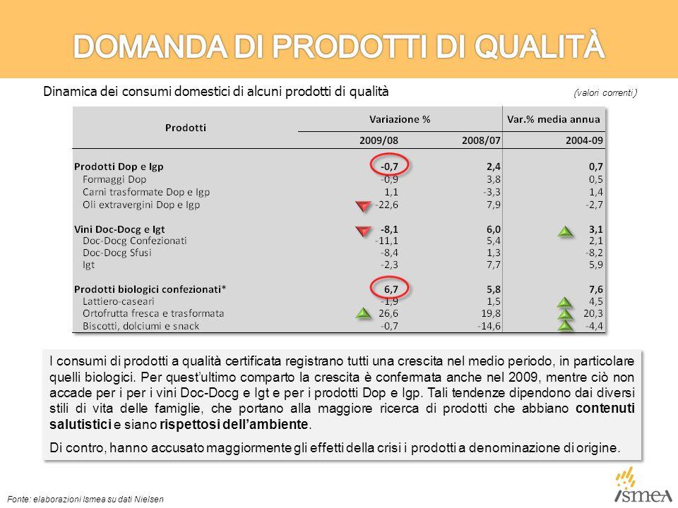 I consumi di prodotti a qualità certificata registrano tutti una crescita nel medio periodo, in particolare quelli biologici.