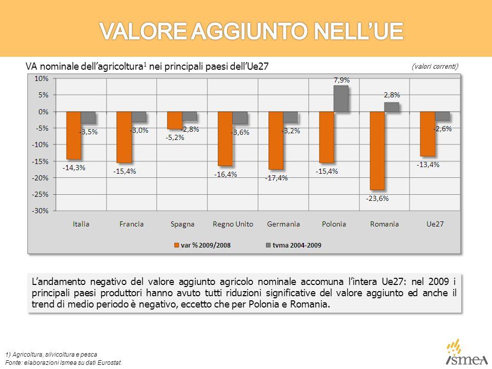 Nel 2009 si registra una leggera crescita dei consumi domestici delle famiglie italiane (+0,5%), a fronte di prezzi medi al consumo in netto ribasso (-1,5%).
