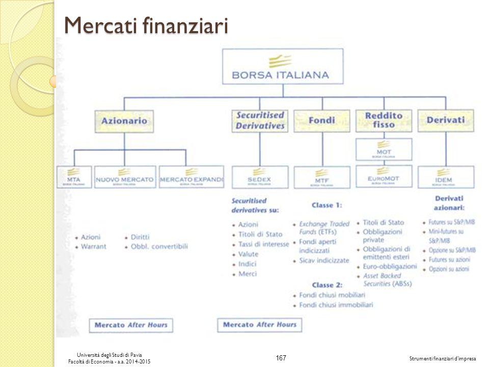 167 Università degli Studi di Pavia Facoltà di Economia - a.a.