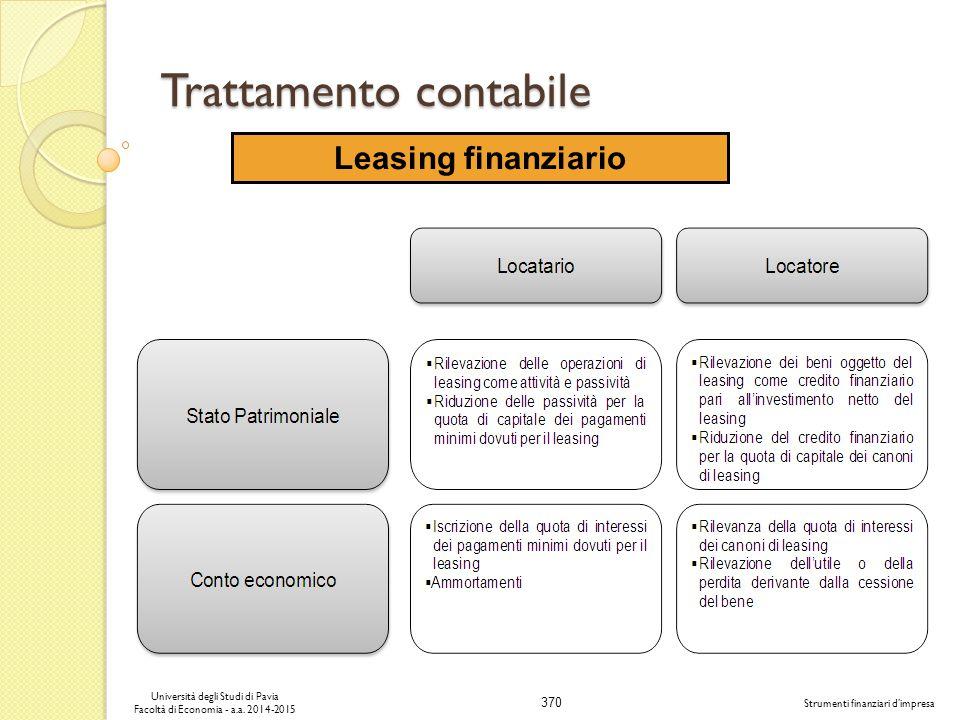 370 Università degli Studi di Pavia Facoltà di Economia - a.a.