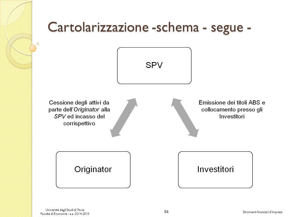 84 Università degli Studi di Pavia Facoltà di Economia - a.a.