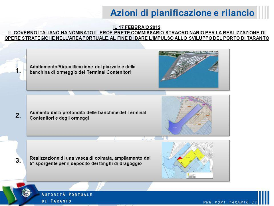 Estensione della diga foranea Piattaforma Logistica nell'area portuale Sviluppo dei collegamenti ferroviari Adattamento/riqualificazione del molo S.