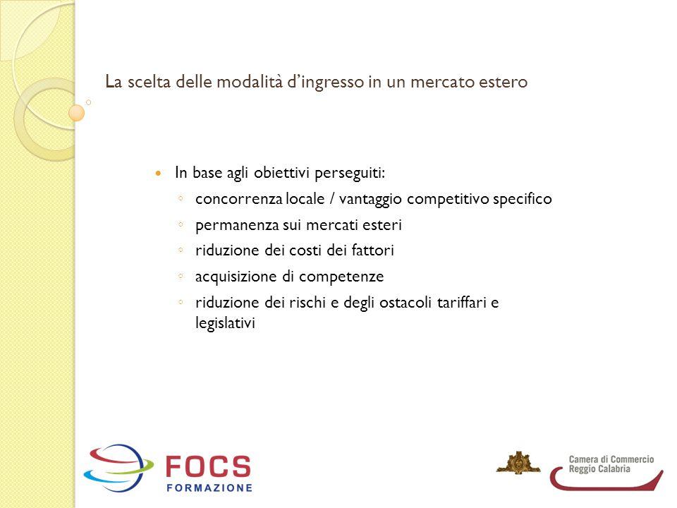 La scelta delle modalità d'ingresso in un mercato estero In base agli obiettivi perseguiti: ◦ concorrenza locale / vantaggio competitivo specifico ◦ p