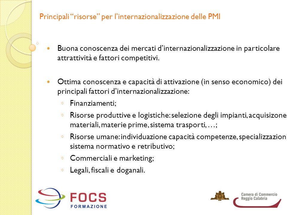 """Principali """"risorse"""" per l'internazionalizzazione delle PMI Buona conoscenza dei mercati d'internazionalizzazione in particolare attrattività e fattor"""
