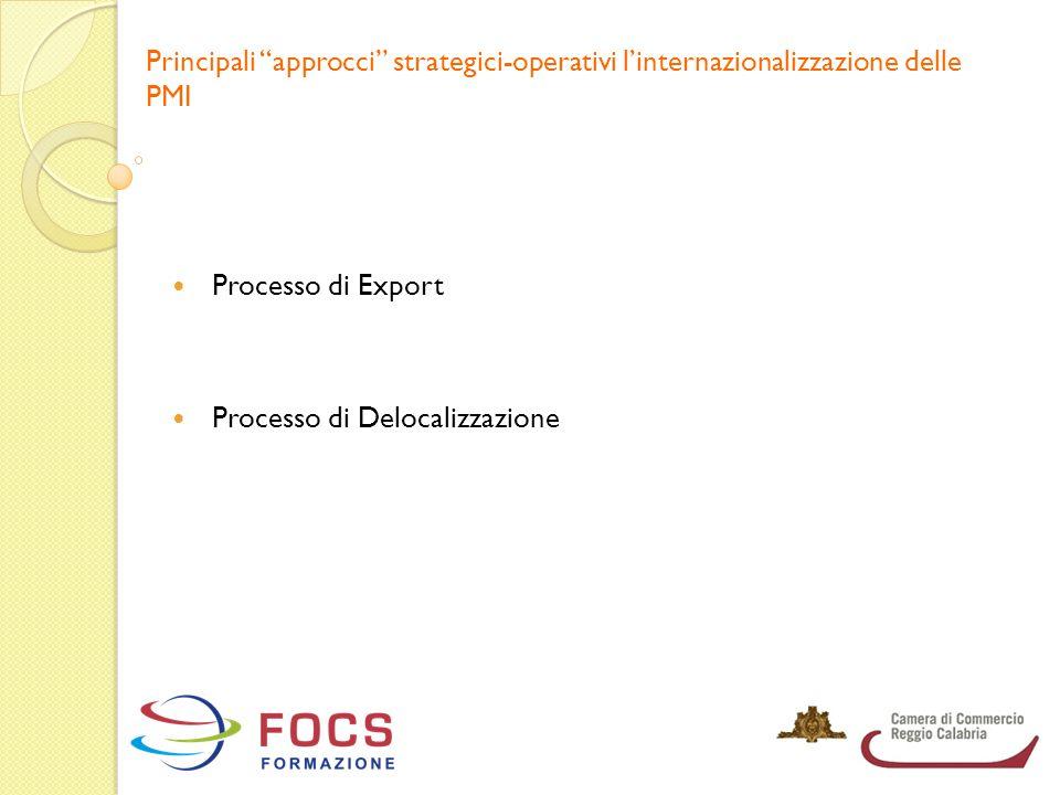"""Principali """"approcci"""" strategici-operativi l'internazionalizzazione delle PMI Processo di Export Processo di Delocalizzazione"""