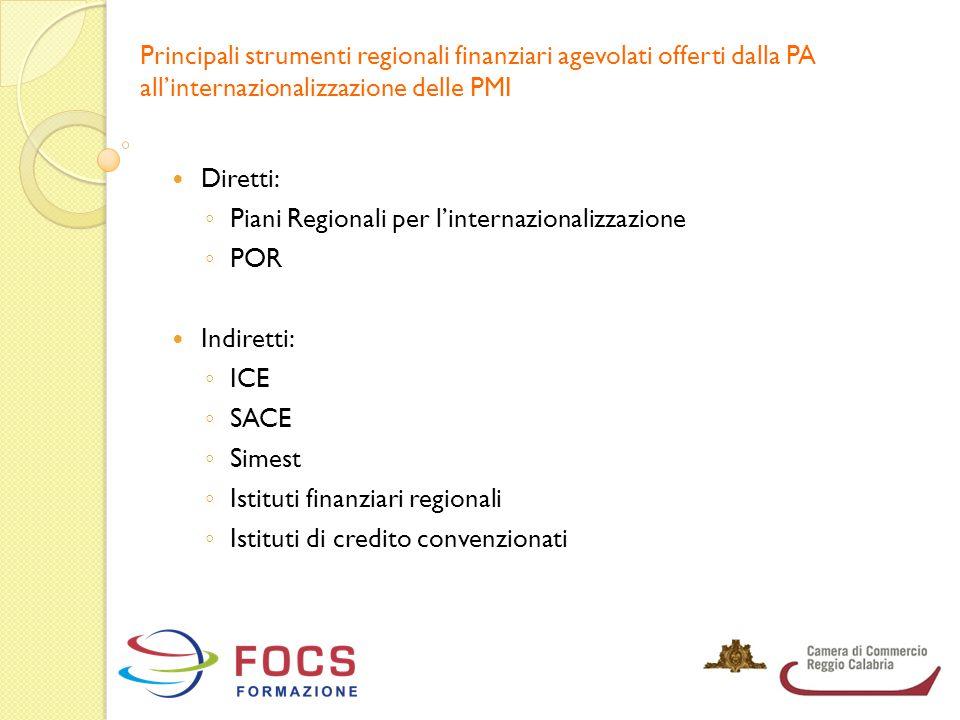 Principali strumenti regionali finanziari agevolati offerti dalla PA all'internazionalizzazione delle PMI Diretti: ◦ Piani Regionali per l'internazion