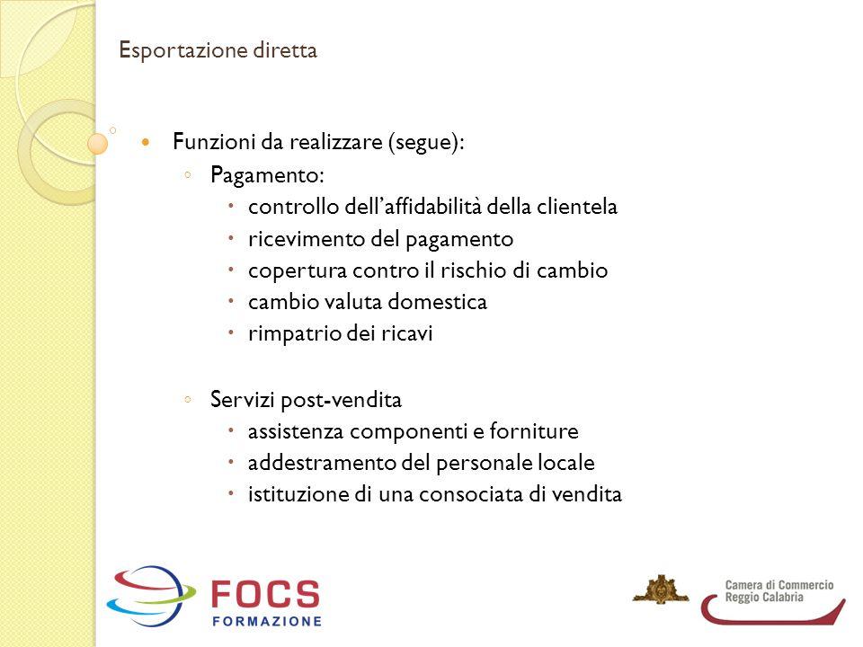 Esportazione diretta Funzioni da realizzare (segue): ◦ Pagamento:  controllo dell'affidabilità della clientela  ricevimento del pagamento  copertur