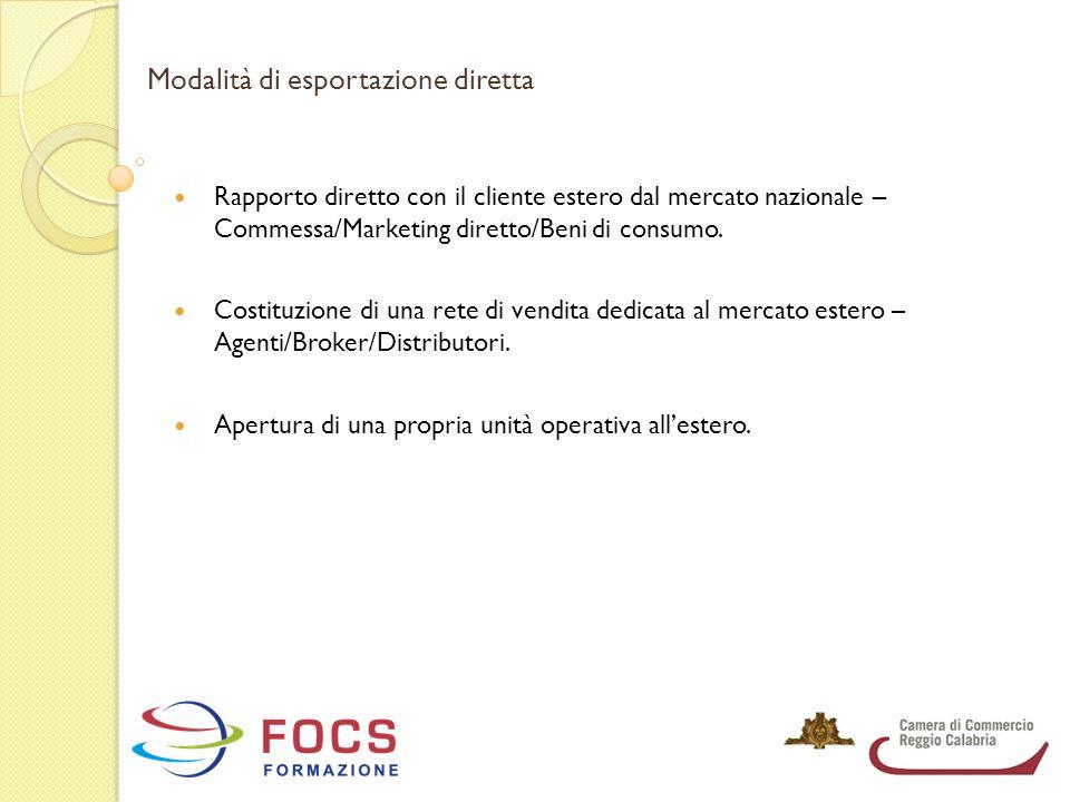 Modalità di esportazione diretta Rapporto diretto con il cliente estero dal mercato nazionale – Commessa/Marketing diretto/Beni di consumo. Costituzio