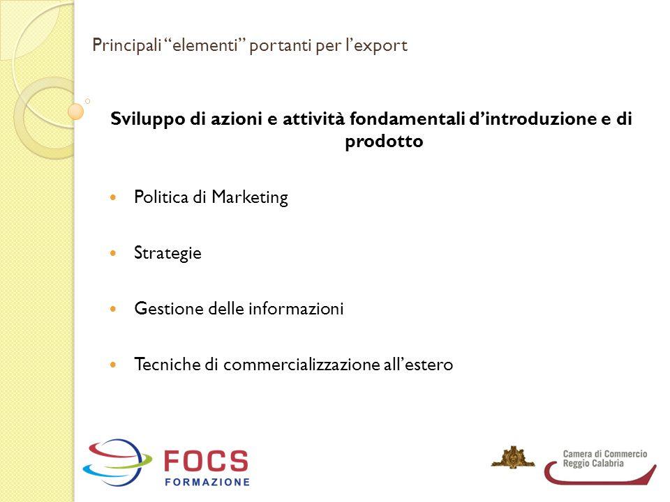 """Principali """"elementi"""" portanti per l'export Sviluppo di azioni e attività fondamentali d'introduzione e di prodotto Politica di Marketing Strategie Ge"""