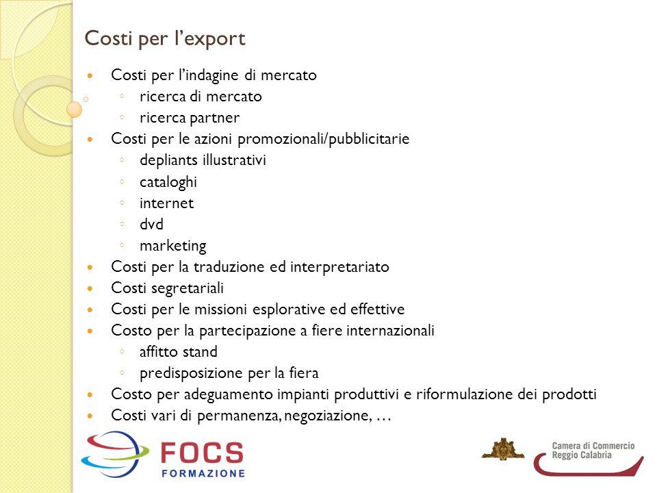 Costi per l'export Costi per l'indagine di mercato ◦ ricerca di mercato ◦ ricerca partner Costi per le azioni promozionali/pubblicitarie ◦ depliants i