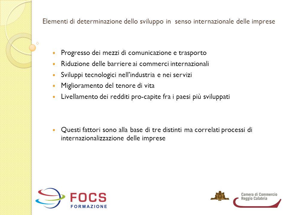 Elementi di determinazione dello sviluppo in senso internazionale delle imprese Progresso dei mezzi di comunicazione e trasporto Riduzione delle barri