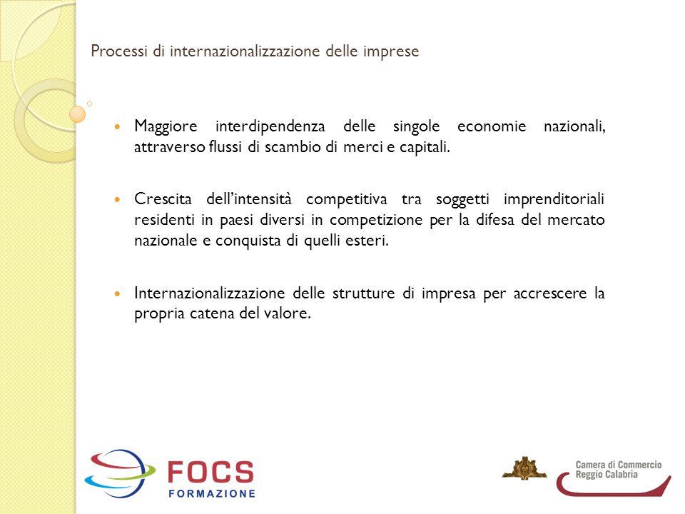 Processi di internazionalizzazione delle imprese Maggiore interdipendenza delle singole economie nazionali, attraverso flussi di scambio di merci e ca