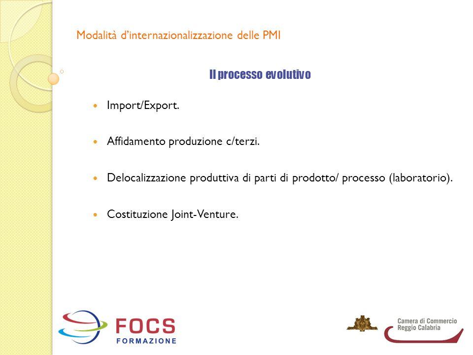Modalità d'internazionalizzazione delle PMI Import/Export. Affidamento produzione c/terzi. Delocalizzazione produttiva di parti di prodotto/ processo